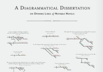 Pop Chart Lab     Design   Data   Delight     A Diagrammatical Dissertation on Opening Lines of Notable Novels